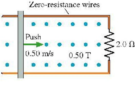 Physics Coursework Electrical Resistance of A Wire